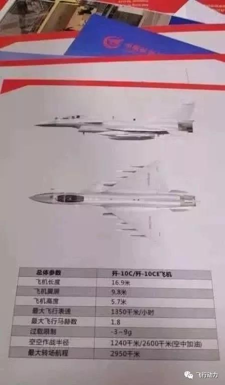 """歼10CE战斗机是我国最新研制的全天候、单发、单座、多用途""""三代+""""战斗机"""